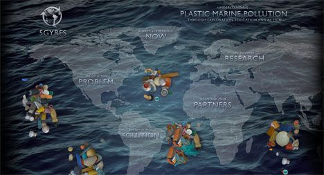 Ocean Garbage Patch Map