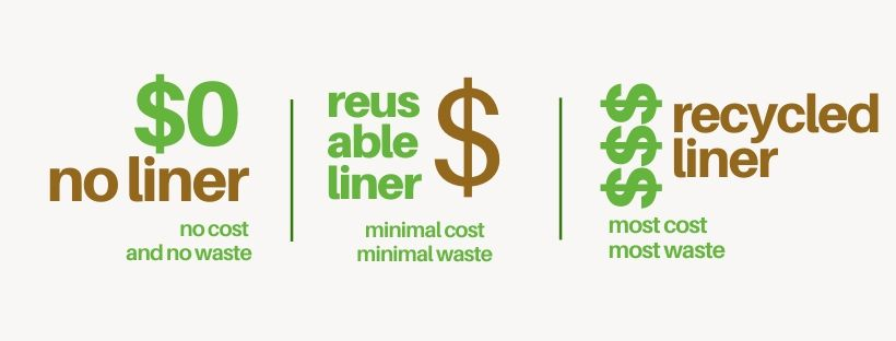 Best Alternatives to Plastic Trash Bags - Infographic