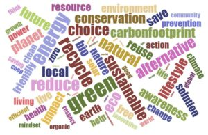eco-Friendly words - Word Cloud