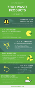 Zero Waste Alternatives - Infographic Zero Waste for Beginners